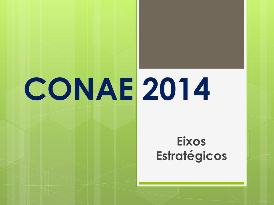 CONAE 2014 Eixos Estratégicos