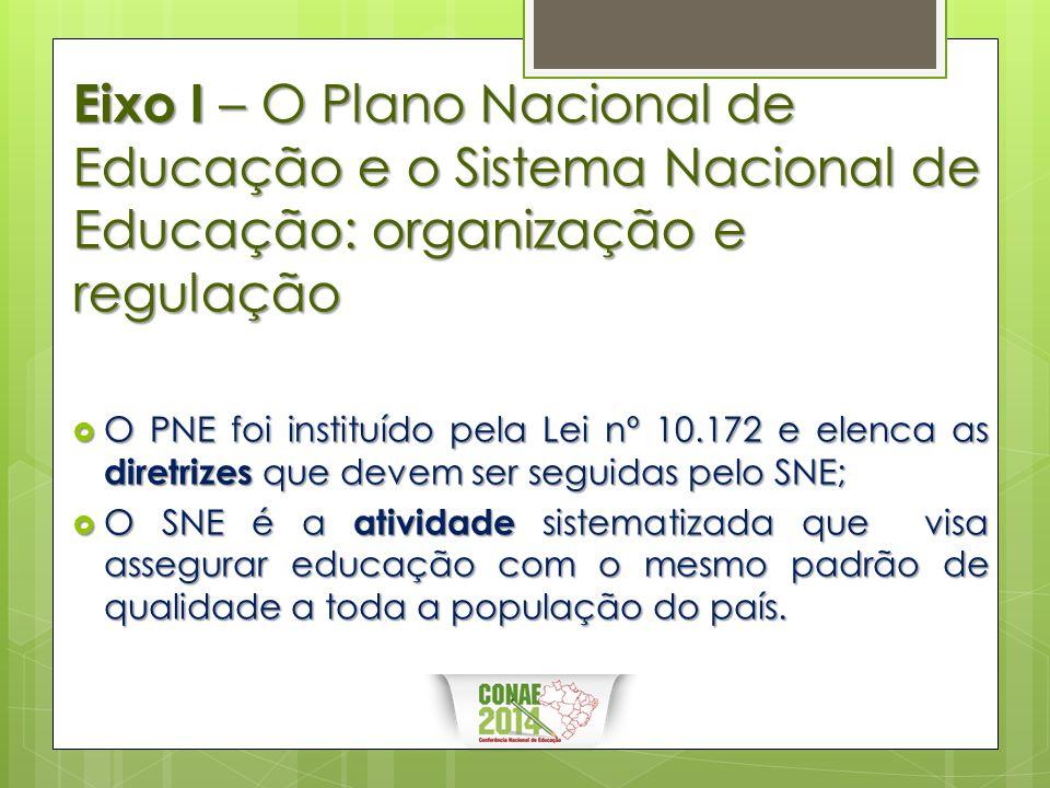 Eixo I – O Plano Nacional de Educação e o Sistema Nacional de Educação: organização e regulação  O PNE foi instituído pela Lei nº 10.172 e elenca as