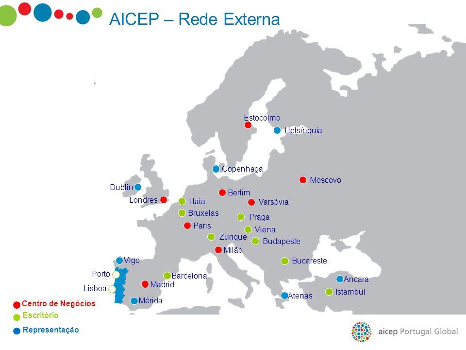 AICEP – Rede Externa Madrid Paris Berlim Londres Estocolmo Varsóvia Moscovo Haia Bruxelas Zurique Viena Budapeste Praga Copenhaga Helsínquia Dublin Bu
