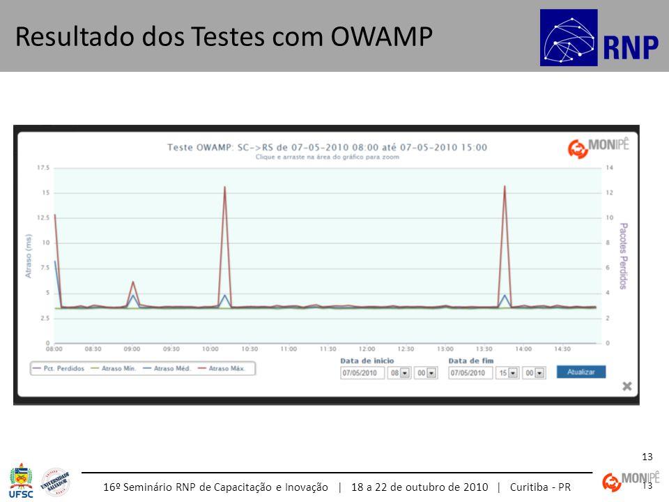 16º Seminário RNP de Capacitação e Inovação | 18 a 22 de outubro de 2010 | Curitiba - PR 13 Resultado dos Testes com OWAMP