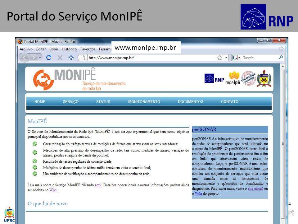 16º Seminário RNP de Capacitação e Inovação | 18 a 22 de outubro de 2010 | Curitiba - PR 14 Portal do Serviço MonIPÊ www.monipe.rnp.br