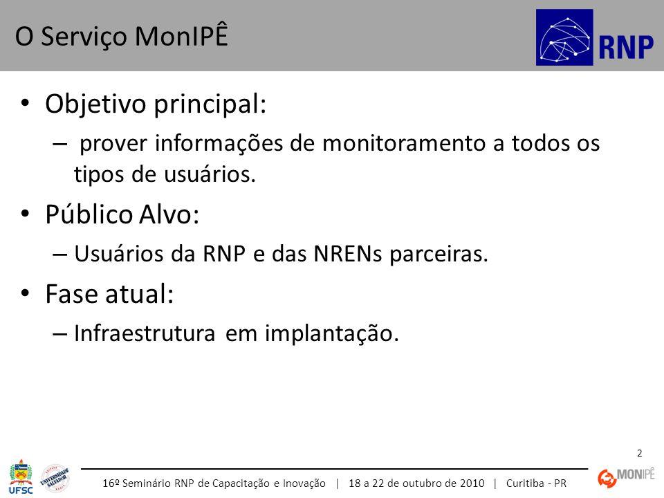 16º Seminário RNP de Capacitação e Inovação | 18 a 22 de outubro de 2010 | Curitiba - PR 2 • Objetivo principal: – prover informações de monitoramento a todos os tipos de usuários.