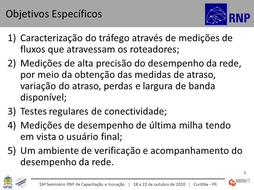 16º Seminário RNP de Capacitação e Inovação | 18 a 22 de outubro de 2010 | Curitiba - PR 3 1)Caracterização do tráfego através de medições de fluxos que atravessam os roteadores; 2)Medições de alta precisão do desempenho da rede, por meio da obtenção das medidas de atraso, variação do atraso, perdas e largura de banda disponível; 3)Testes regulares de conectividade; 4)Medições de desempenho de última milha tendo em vista o usuário final; 5)Um ambiente de verificação e acompanhamento do desempenho da rede.