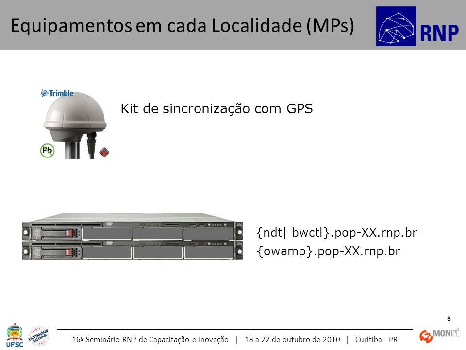 16º Seminário RNP de Capacitação e Inovação | 18 a 22 de outubro de 2010 | Curitiba - PR 8 Equipamentos em cada Localidade (MPs) Kit de sincronização com GPS {owamp}.pop-XX.rnp.br {ndt| bwctl}.pop-XX.rnp.br