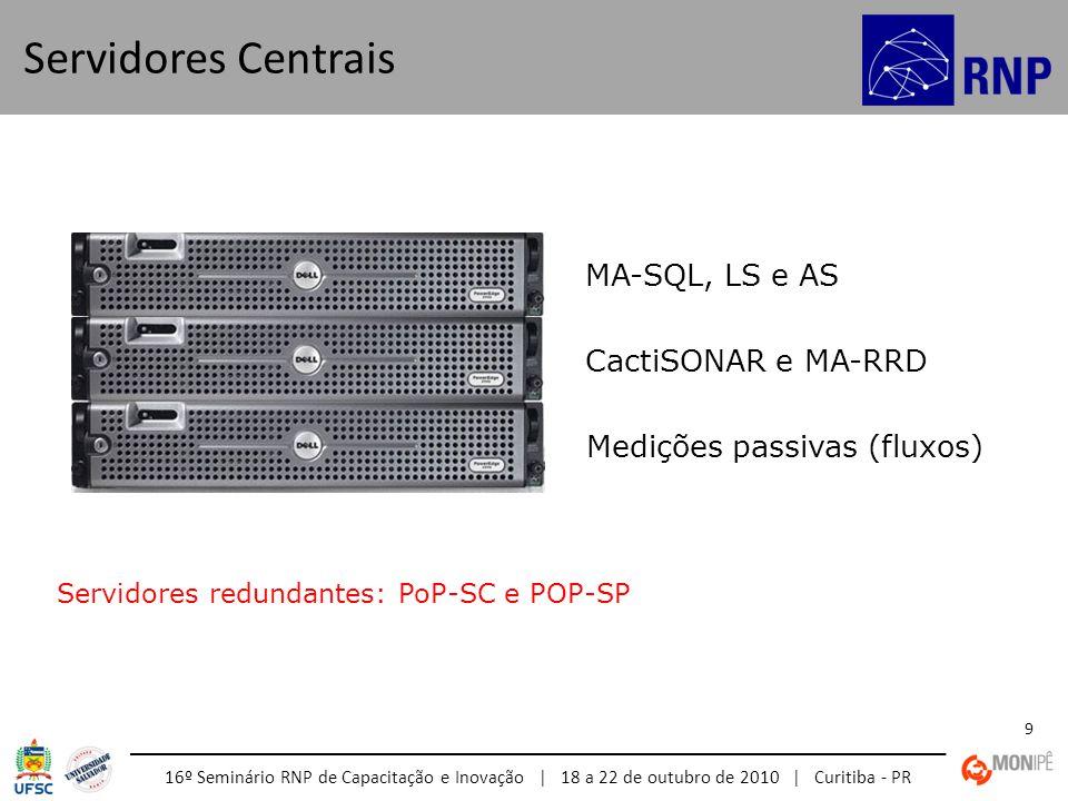 16º Seminário RNP de Capacitação e Inovação | 18 a 22 de outubro de 2010 | Curitiba - PR 9 Servidores Centrais MA-SQL, LS e AS CactiSONAR e MA-RRD Medições passivas (fluxos) Servidores redundantes: PoP-SC e POP-SP