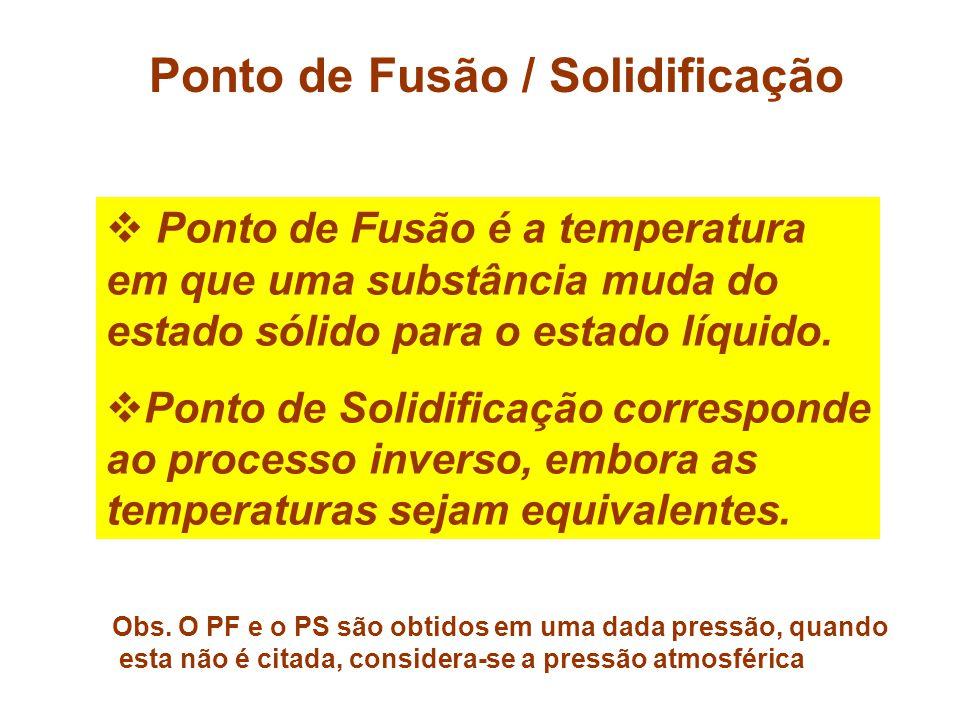 PROPRIEDADES ESPECÍFICAS  Ponto de Fusão / Solidificação  Ponto de Ebulição / Liquefação  Densidade ou Massa Específica  Coeficiente de Solubilida