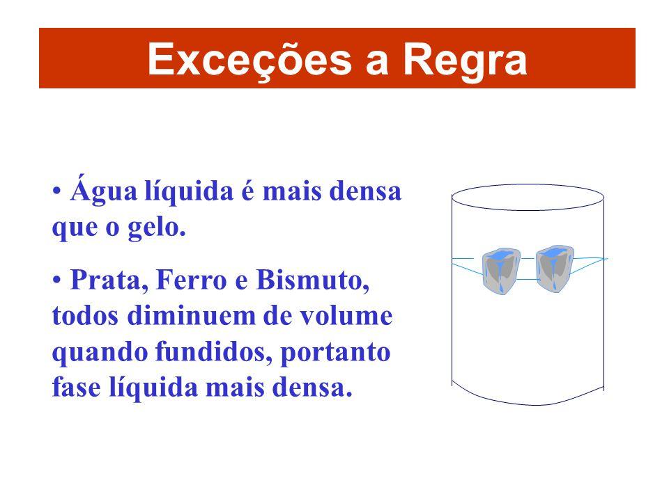 A DENSIDADE é maior quanto maior o estado de agregação da matéria Influência do Estado Físico da Substância sólido > líquido > gasoso Aumento do volum