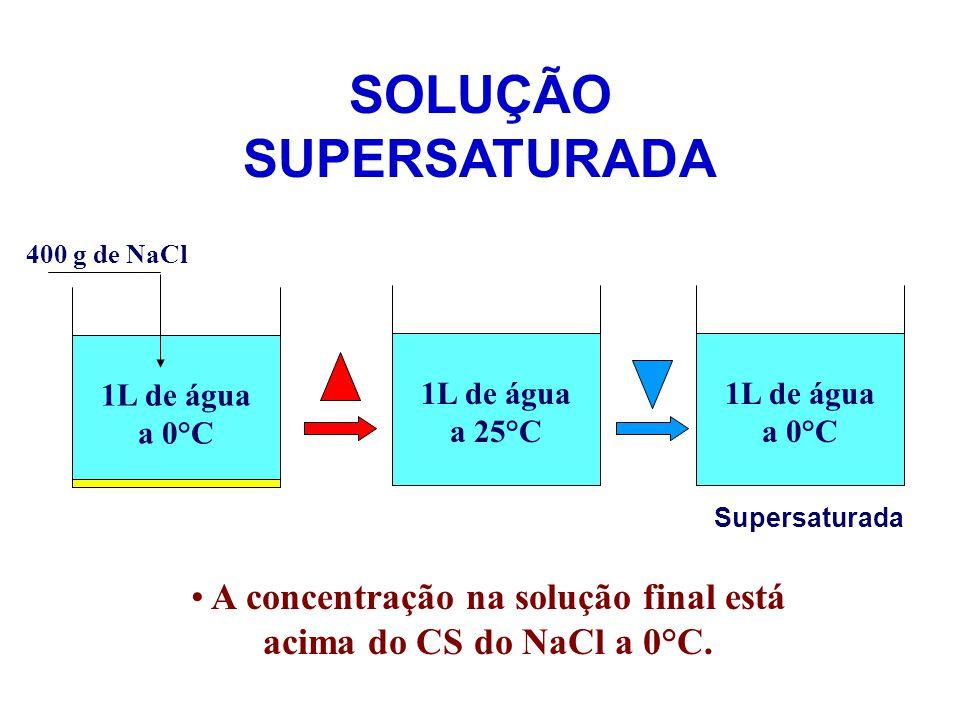 1L de água a 0°C 357 g de NaCl SOLUÇÕES Misturas Homogêneas • CS do NaCl a 0°C = 35,7 g / 100g de H 2 O • CS do NaCl a 25°C = 42,0 g / 100g de H 2 O 2