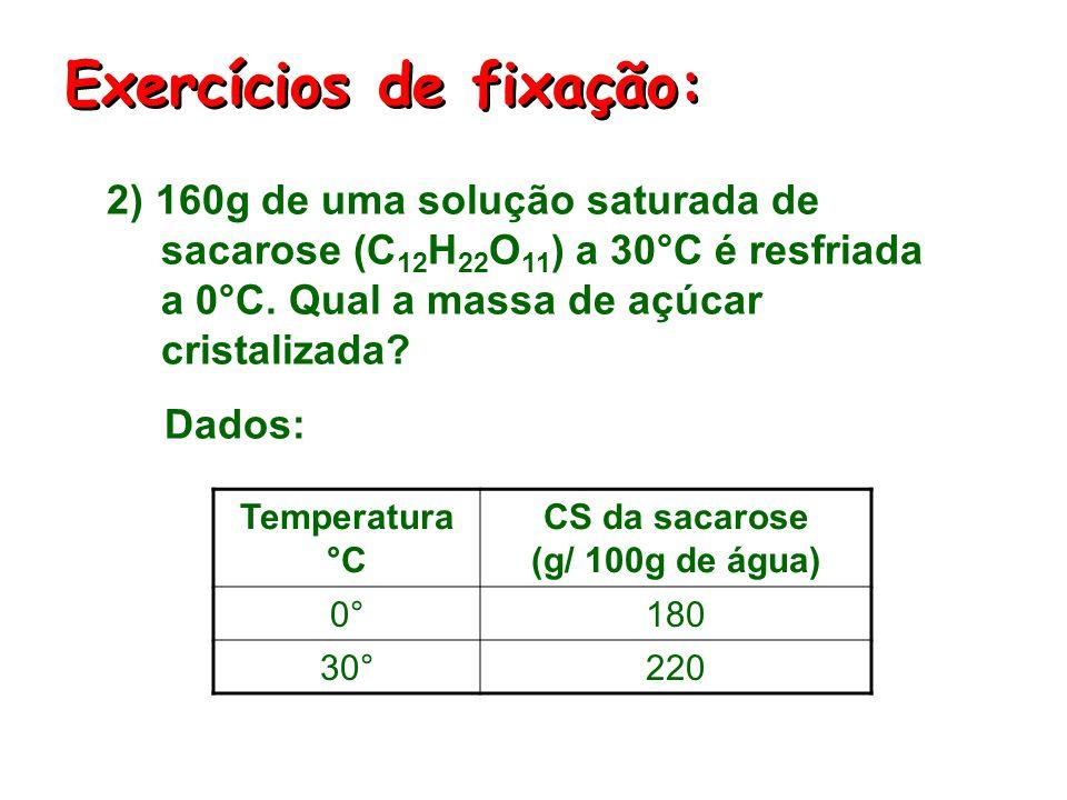 Exercícios de fixação: 1)A 18°C a solubilidade de uma substância X é de 60g/100mL de água. Nessa temperatura 150g de X foram misturados em 200mL de ág