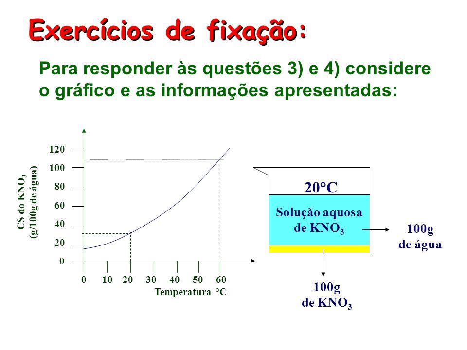 2) 160g de uma solução saturada de sacarose (C 12 H 22 O 11 ) a 30°C é resfriada a 0°C. Qual a massa de açúcar cristalizada? Dados: Temperatura °C CS