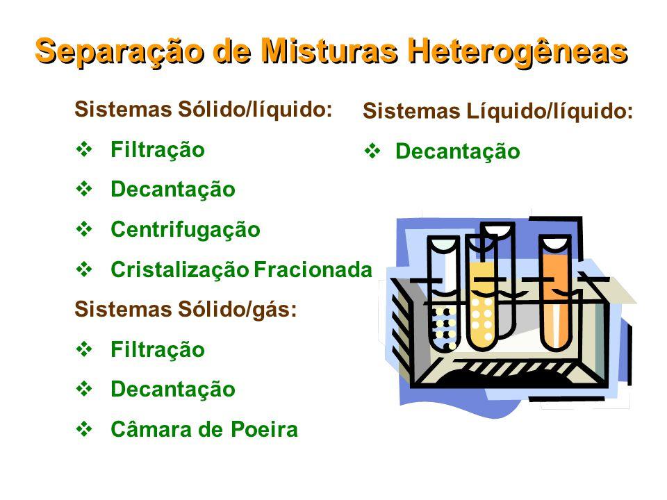 Sistemas Sólido/sólido:  Catação  Peneiração ou Tamisação  Ventilação  Levigação  Separação Magnética  Dissolução Fracionada  Flotação  Fusão