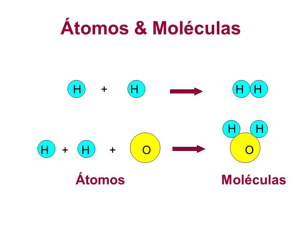 EXERCÍCIOS DE FIXAÇÃO 1.Considere os sistemas a seguir, em que os átomos são representados por esferas: Determine onde encontramos: a) Substância pura; b) Mistura; c) Somente substância simples; d) Somente substância composta.