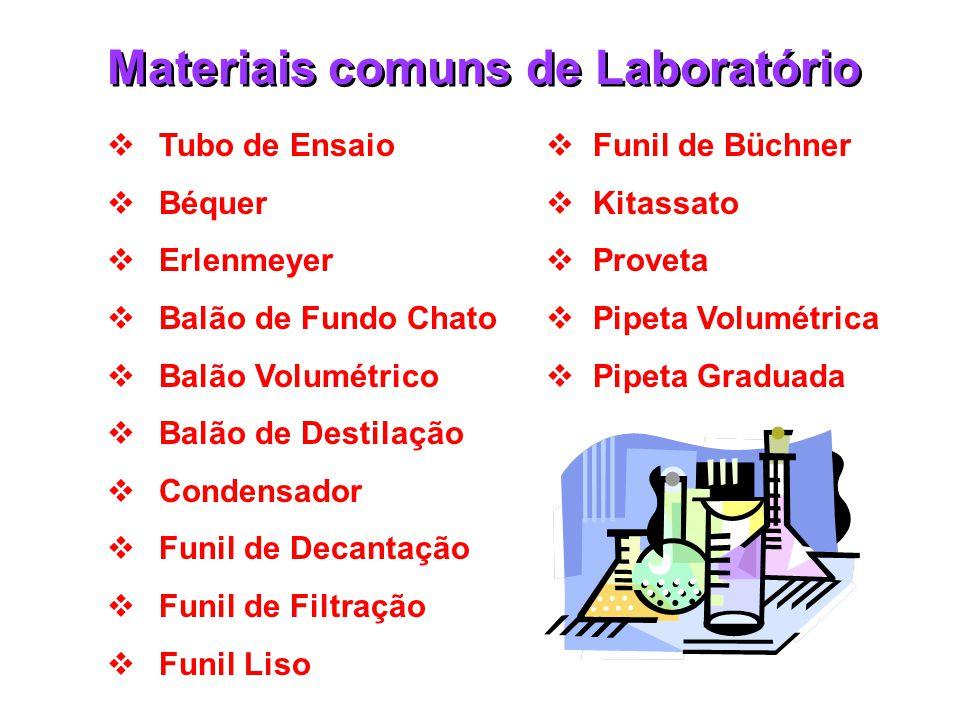 Separação de Misturas Homogêneas Sistemas Sólido/sólido:  Fusão Fracionada Sistemas Sólido/líquido:  Evaporação  Destilação Simples Sistemas Líquid