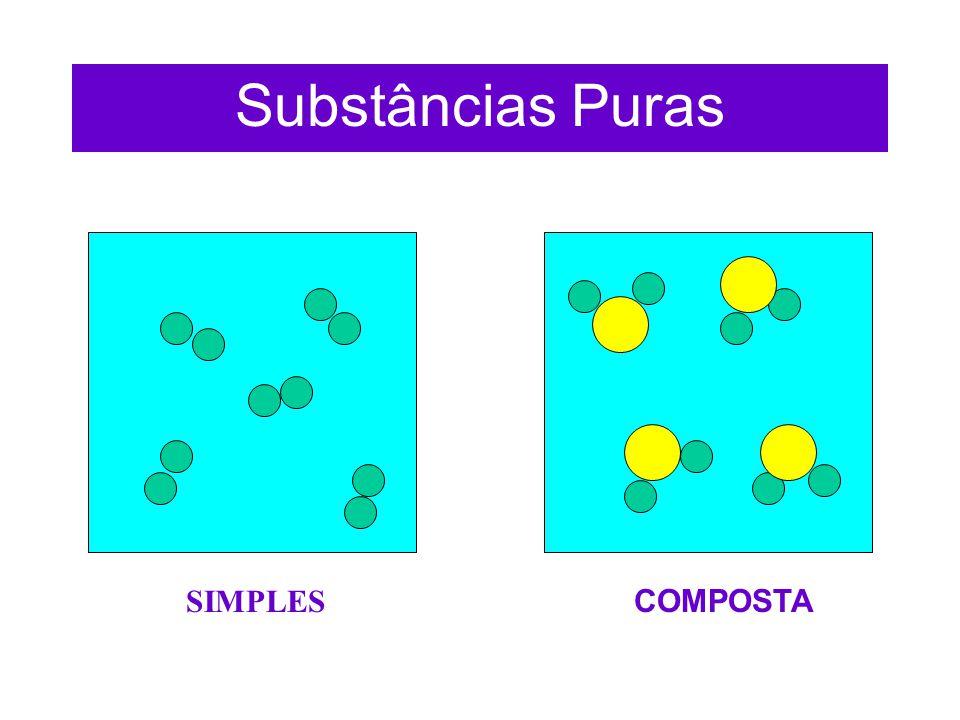 Sistemas Sólido/líquido:  Filtração  Decantação  Centrifugação  Cristalização Fracionada Sistemas Sólido/gás:  Filtração  Decantação  Câmara de Poeira Separação de Misturas Heterogêneas Sistemas Líquido/líquido:  Decantação