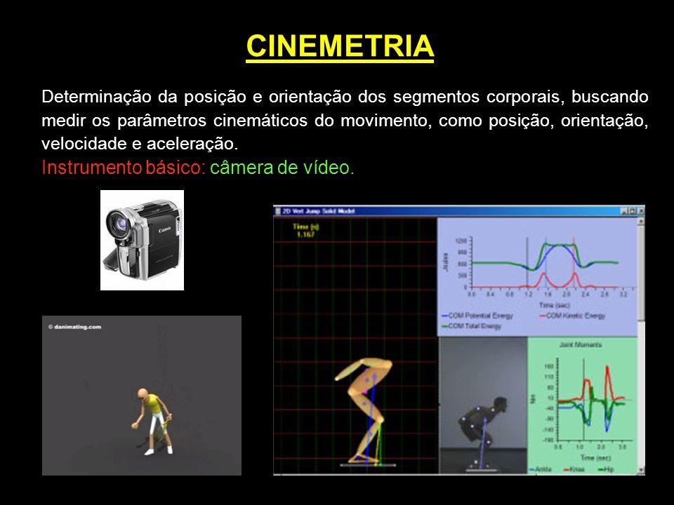 CINEMETRIA Determinação da posição e orientação dos segmentos corporais, buscando medir os parâmetros cinemáticos do movimento, como posição, orientaç
