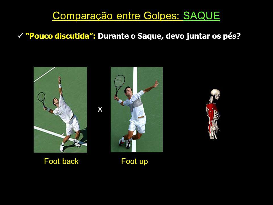 """Comparação entre Golpes: SAQUE  """"Pouco discutida"""": Durante o Saque, devo juntar os pés? X Foot-backFoot-up"""