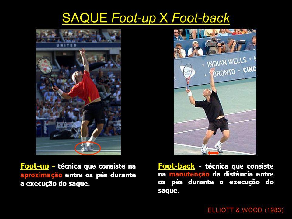 SAQUE Foot-up X Foot-back Foot-up - técnica que consiste na aproximação entre os pés durante a execução do saque. ELLIOTT & WOOD (1983) Foot-back - té
