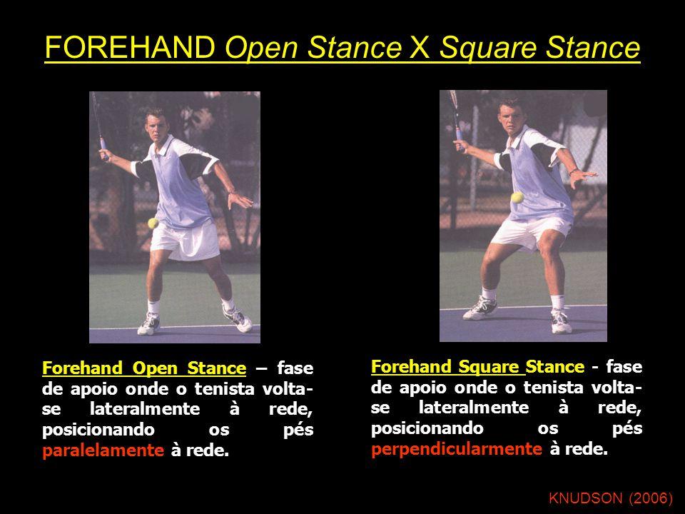 Forehand Open Stance – fase de apoio onde o tenista volta- se lateralmente à rede, posicionando os pés paralelamente à rede. Forehand Square Stance -