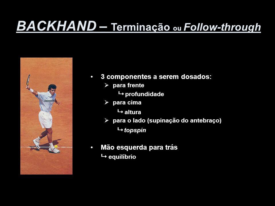 BACKHAND – Terminação ou Follow-through •3 componentes a serem dosados:  para frente  profundidade  para cima  altura  para o lado (supinação do