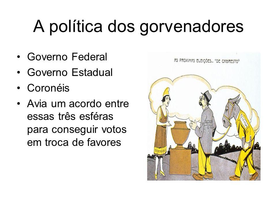 A política dos gorvenadores •Governo Federal •Governo Estadual •Coronéis •Avia um acordo entre essas três esféras para conseguir votos em troca de favores