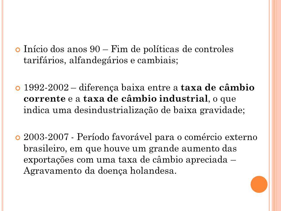 Início dos anos 90 – Fim de políticas de controles tarifários, alfandegários e cambiais; 1992-2002 – diferença baixa entre a taxa de câmbio corrente e a taxa de câmbio industrial, o que indica uma desindustrialização de baixa gravidade; 2003-2007 - Período favorável para o comércio externo brasileiro, em que houve um grande aumento das exportações com uma taxa de câmbio apreciada – Agravamento da doença holandesa.