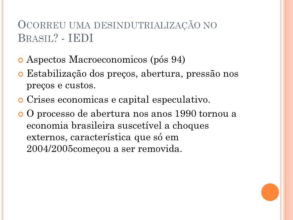 Aspectos Macroeconomicos (pós 94) Estabilização dos preços, abertura, pressão nos preços e custos.