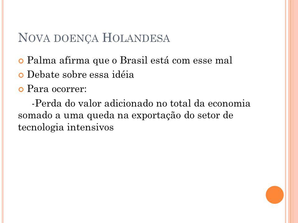 N OVA DOENÇA H OLANDESA Palma afirma que o Brasil está com esse mal Debate sobre essa idéia Para ocorrer: -Perda do valor adicionado no total da economia somado a uma queda na exportação do setor de tecnologia intensivos