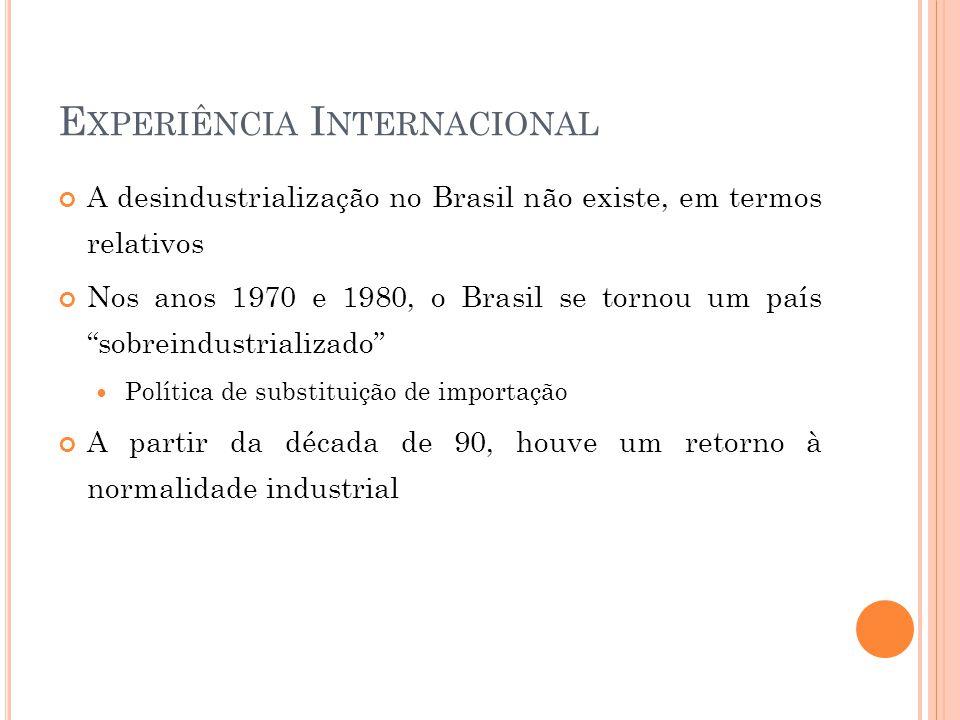 E XPERIÊNCIA I NTERNACIONAL A desindustrialização no Brasil não existe, em termos relativos Nos anos 1970 e 1980, o Brasil se tornou um país sobreindustrializado  Política de substituição de importação A partir da década de 90, houve um retorno à normalidade industrial