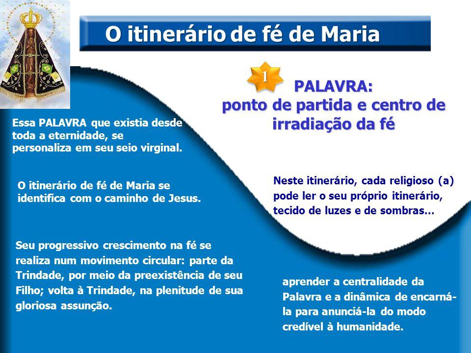 PALAVRA: ponto de partida e centro de irradiação da fé. O itinerário de fé de Maria Essa PALAVRA que existia desde toda a eternidade, se personaliza e