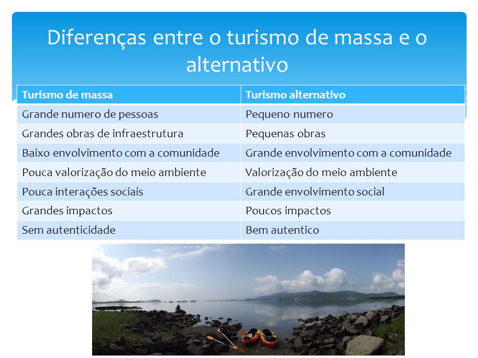 Turismo de massaTurismo alternativo Grande numero de pessoasPequeno numero Grandes obras de infraestruturaPequenas obras Baixo envolvimento com a comu