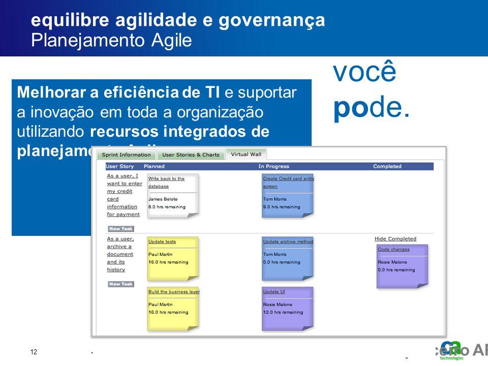 Fórum executivo do parceiro AP equilibre agilidade e governança Planejamento Agile 12. Melhorar a eficiência de TI e suportar a inovação em toda a org