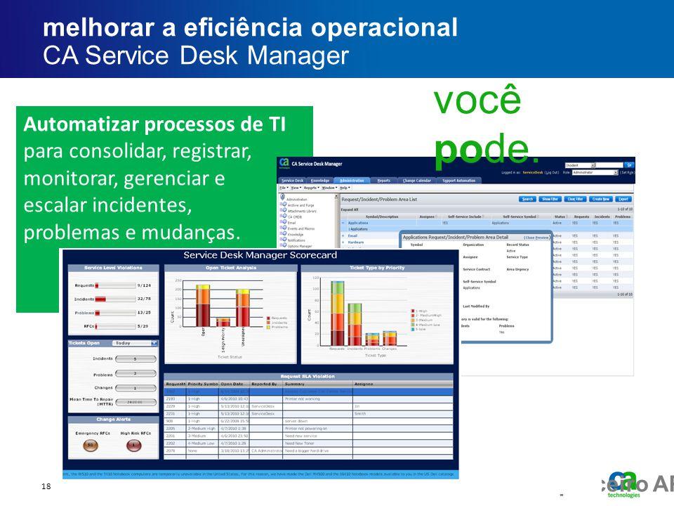 Fórum executivo do parceiro AP Automatizar processos de TI para consolidar, registrar, monitorar, gerenciar e escalar incidentes, problemas e mudanças