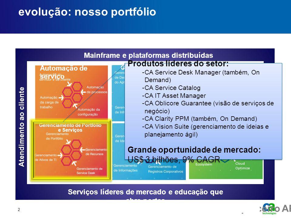 Fórum executivo do parceiro AP evolução: nosso portfólio Sucesso do cliente 2 Empresa conectada em nuvem Mainframe e plataformas distribuídas Serviços