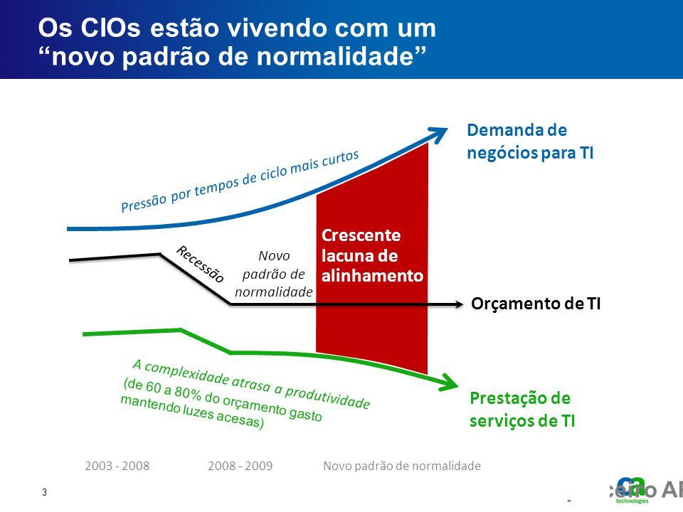 """Fórum executivo do parceiro AP 2003 - 20082008 - 2009 Recessão Novo padrão de normalidade Demanda de negócios para TI Os CIOs estão vivendo com um """"no"""