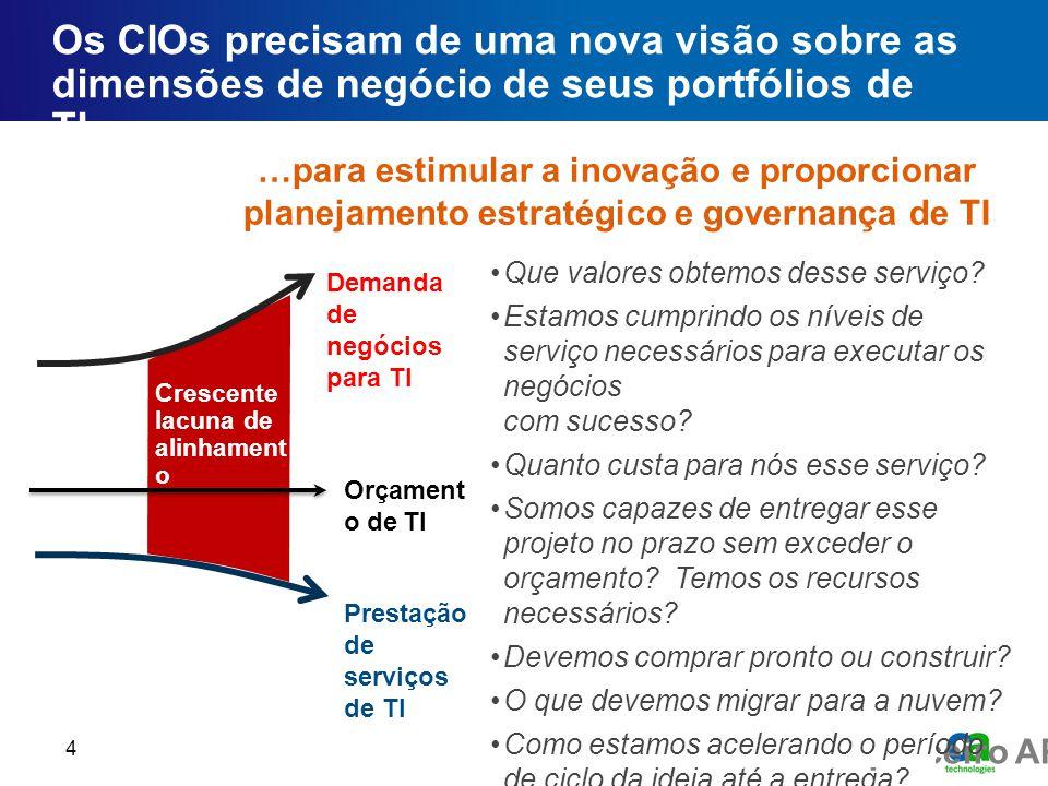 Fórum executivo do parceiro AP Os CIOs precisam de uma nova visão sobre as dimensões de negócio de seus portfólios de TI… 4 …para estimular a inovação