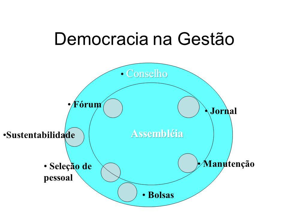 Democracia na Gestão • Fórum •Sustentabilidade • Jornal • Bolsas • Manutenção • Seleção de pessoal