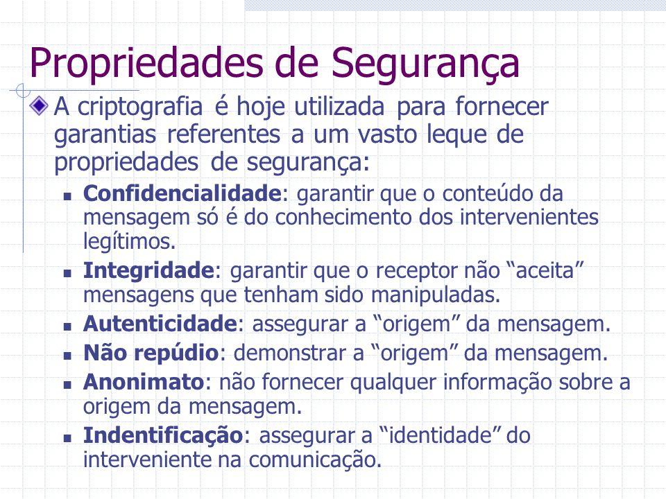 Propriedades de Segurança A criptografia é hoje utilizada para fornecer garantias referentes a um vasto leque de propriedades de segurança:  Confiden