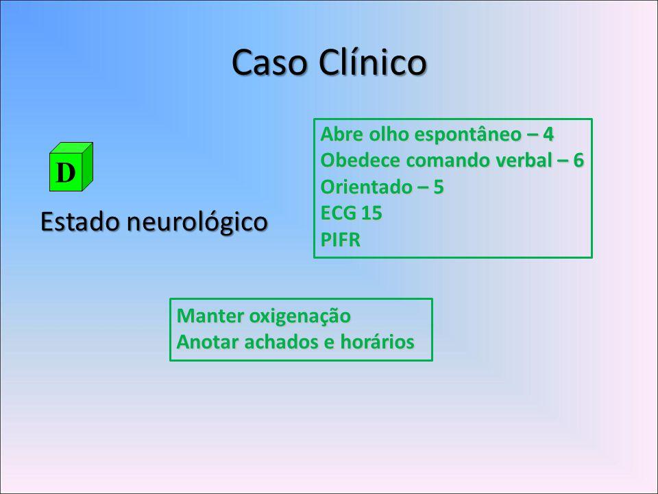 Caso Clínico Estado neurológico Abre olho espontâneo – 4 Obedece comando verbal – 6 Orientado – 5 ECG 15 PIFR Manter oxigenação Anotar achados e horários D