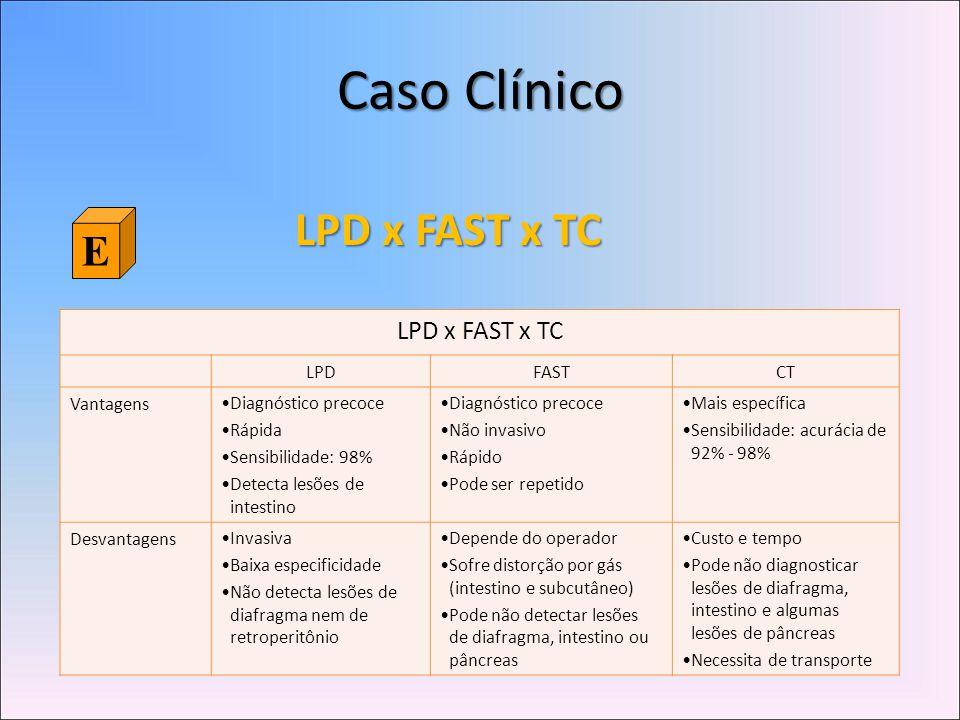 Caso Clínico E LPD x FAST x TC LPDFASTCT Vantagens•Diagnóstico precoce •Rápida •Sensibilidade: 98% •Detecta lesões de intestino •Diagnóstico precoce •Não invasivo •Rápido •Pode ser repetido •Mais específica •Sensibilidade: acurácia de 92% - 98% Desvantagens•Invasiva •Baixa especificidade •Não detecta lesões de diafragma nem de retroperitônio •Depende do operador •Sofre distorção por gás (intestino e subcutâneo) •Pode não detectar lesões de diafragma, intestino ou pâncreas •Custo e tempo •Pode não diagnosticar lesões de diafragma, intestino e algumas lesões de pâncreas •Necessita de transporte LPD x FAST x TC