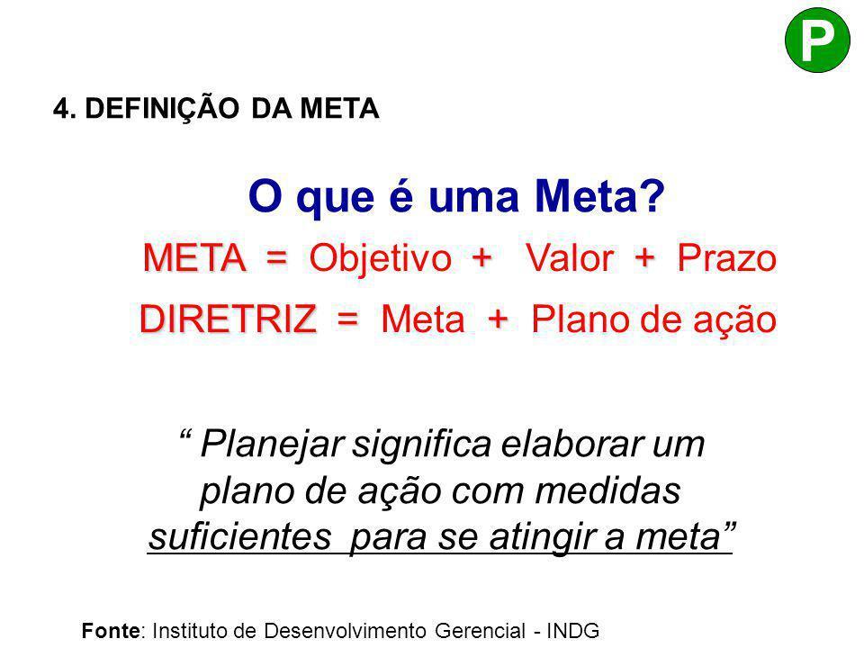 """O que é uma Meta? META = + + META = Objetivo + Valor + Prazo DIRETRIZ = + DIRETRIZ = Meta + Plano de ação """" Planejar significa elaborar um plano de aç"""