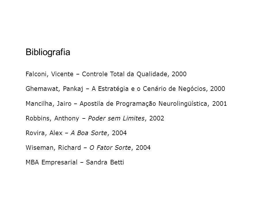 Bibliografia Falconi, Vicente – Controle Total da Qualidade, 2000 Ghemawat, Pankaj – A Estratégia e o Cenário de Negócios, 2000 Mancilha, Jairo – Apos