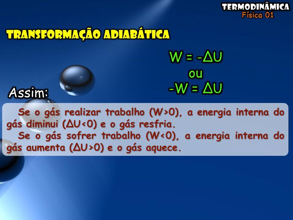 Se o gás realizar trabalho (W>0), a energia interna do gás diminui (ΔU 0), a energia interna do gás diminui (ΔU<0) e o gás resfria. Se o gás sofrer tr