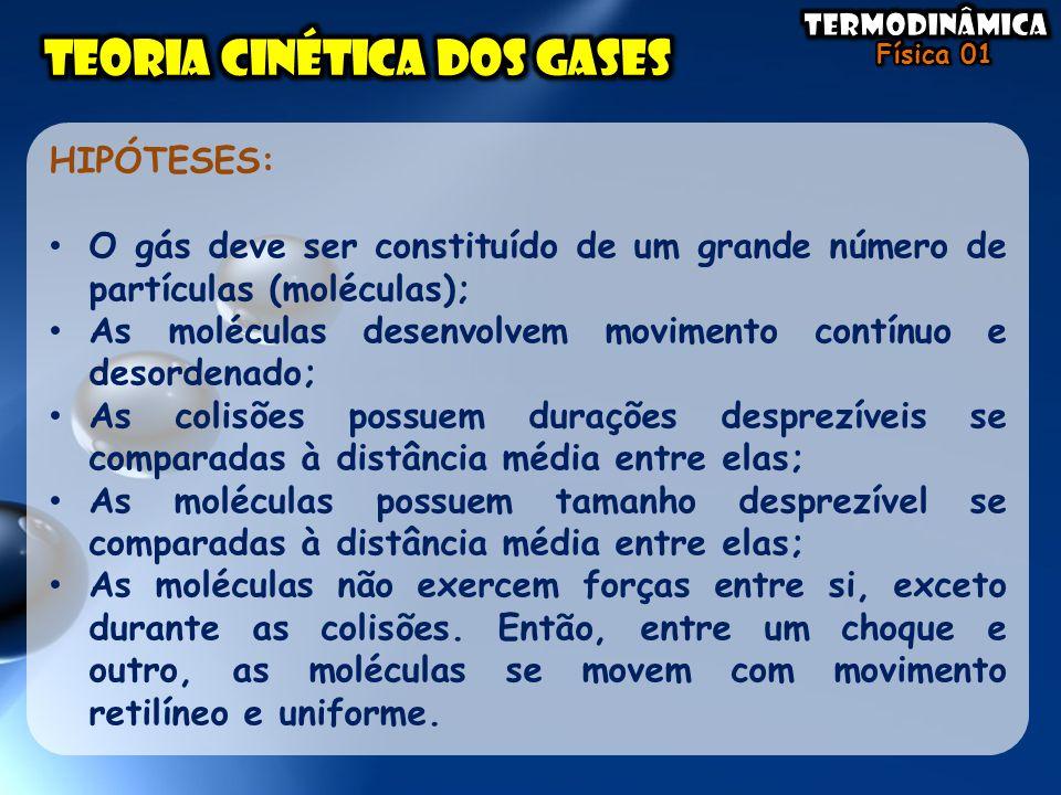 HIPÓTESES: • O gás deve ser constituído de um grande número de partículas (moléculas); • As moléculas desenvolvem movimento contínuo e desordenado; •