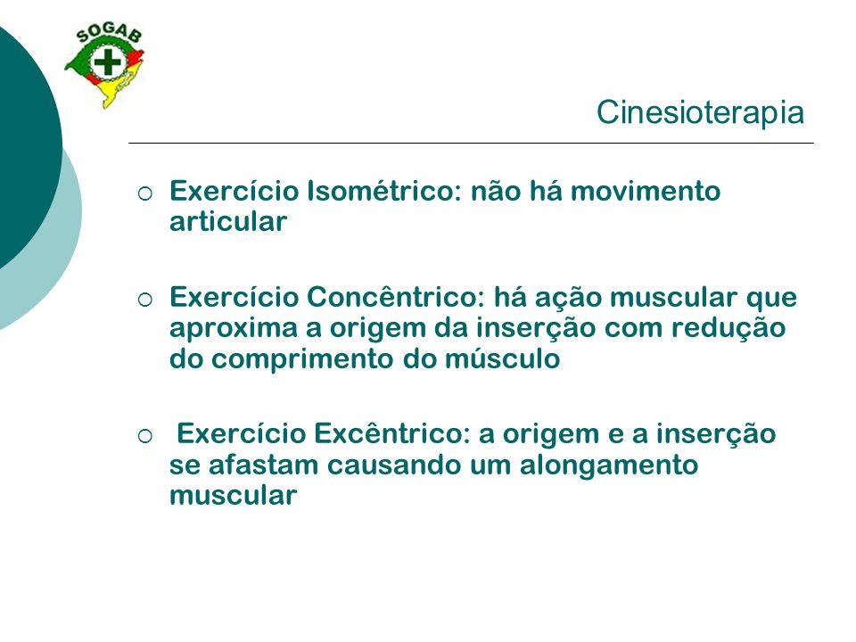 Cinesioterapia  Exercício Isométrico: não há movimento articular  Exercício Concêntrico: há ação muscular que aproxima a origem da inserção com redu