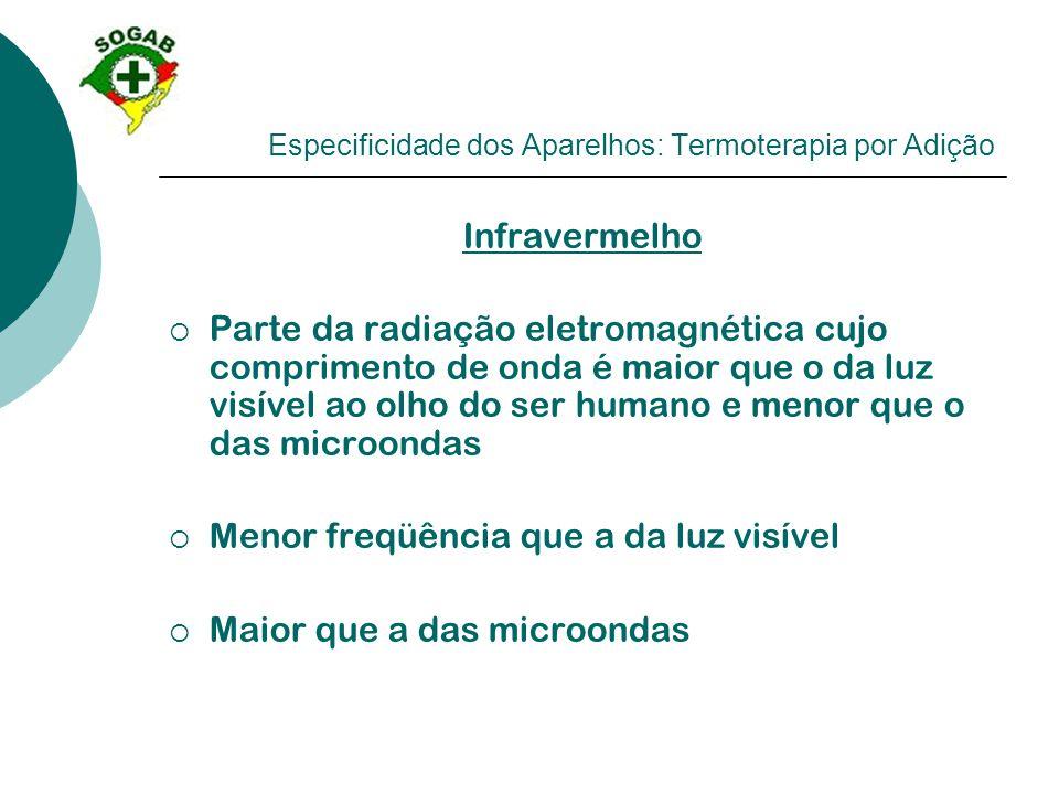 Especificidade dos Aparelhos: Termoterapia por Adição Infravermelho  Parte da radiação eletromagnética cujo comprimento de onda é maior que o da luz