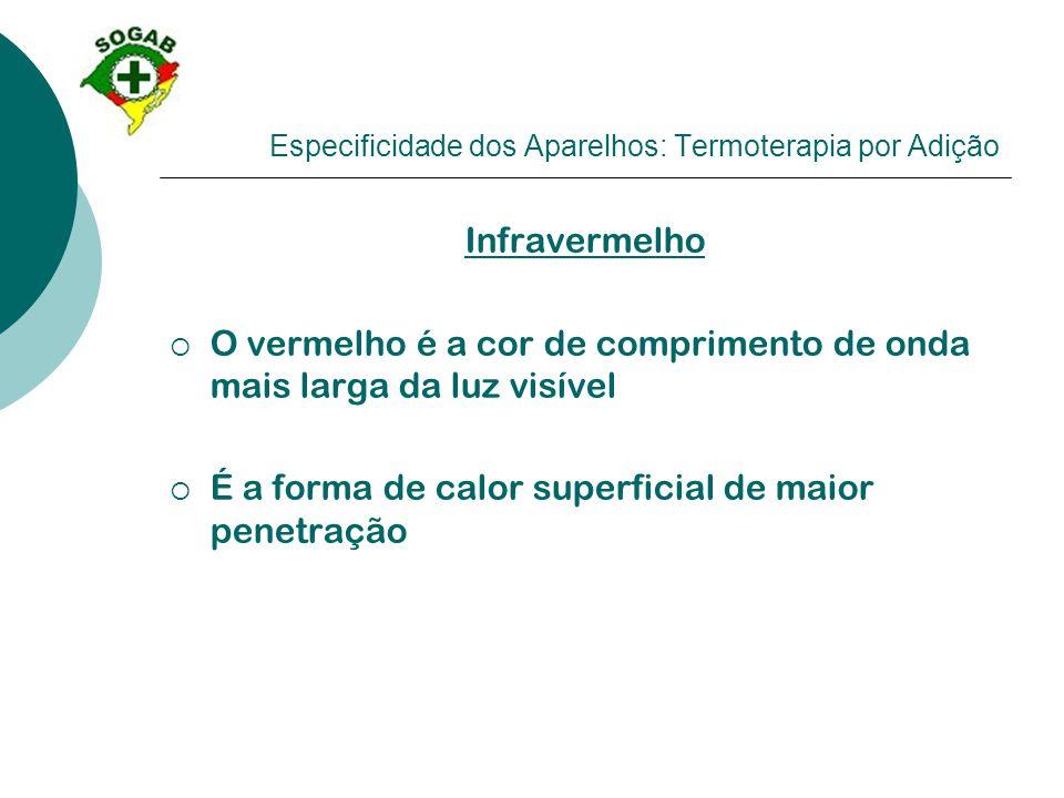 Especificidade dos Aparelhos: Termoterapia por Adição Infravermelho  O vermelho é a cor de comprimento de onda mais larga da luz visível  É a forma