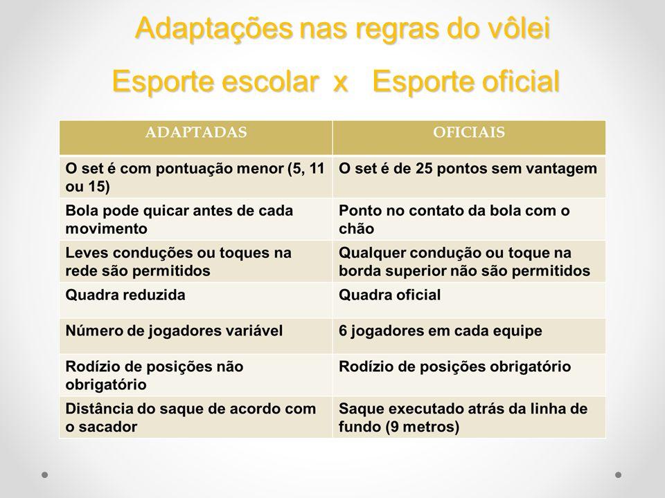 Adaptações nas regras do vôlei Esporte escolar x Esporte oficial Adaptações nas regras do vôlei Esporte escolar x Esporte oficial