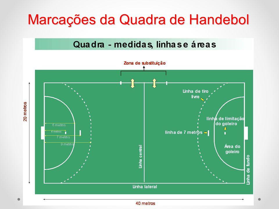 Dados importantes do Handebol Observe a imagem da quadra no slide anterior •A quadra de jogo é um retângulo.