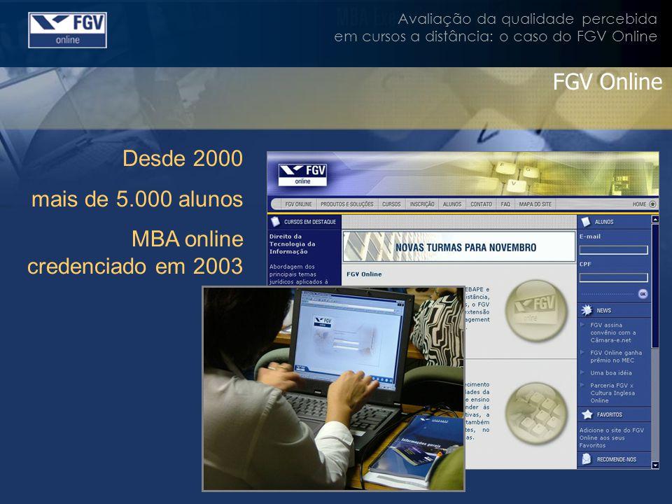 Avaliação da qualidade percebida em cursos a distância: o caso do FGV Online FGV Online Desde 2000 mais de 5.000 alunos MBA online credenciado em 2003