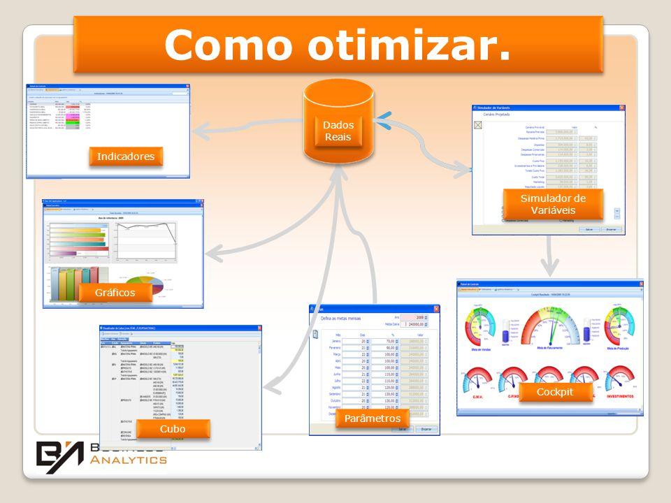 Parâmetros Simulador de Variáveis Cockpit Indicadores Gráficos Cubo Dados Reais Como otimizar.